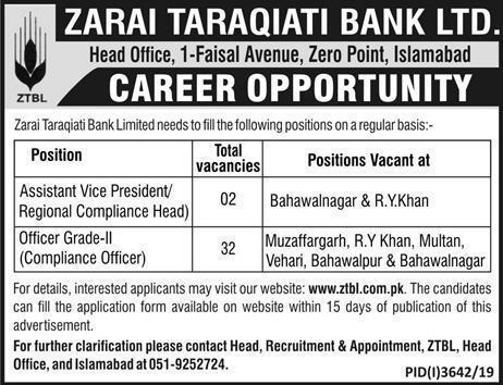 ZTBL Jobs January 2020
