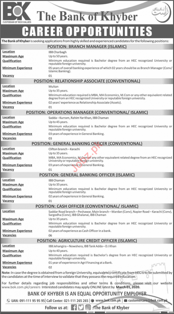 Bank of Khyber New Jobs 2020