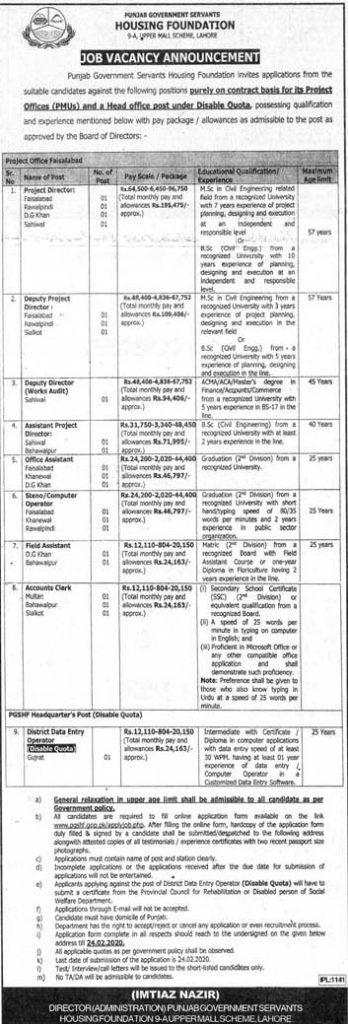 PGSHF Lahore Jobs 2020