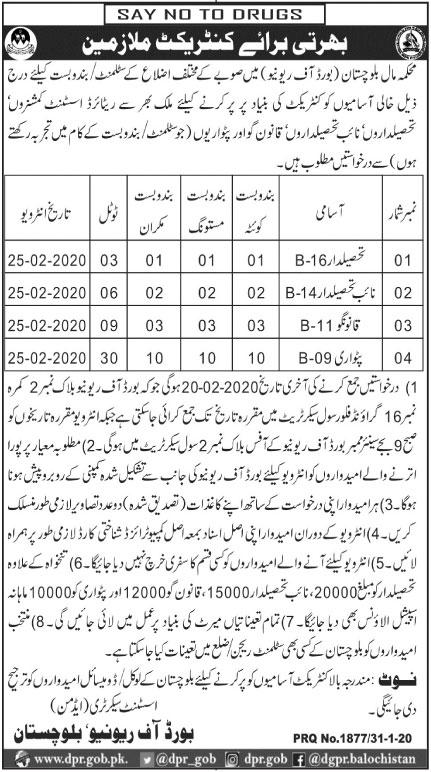 Board Of Revenue Balochistan Jobs 2020