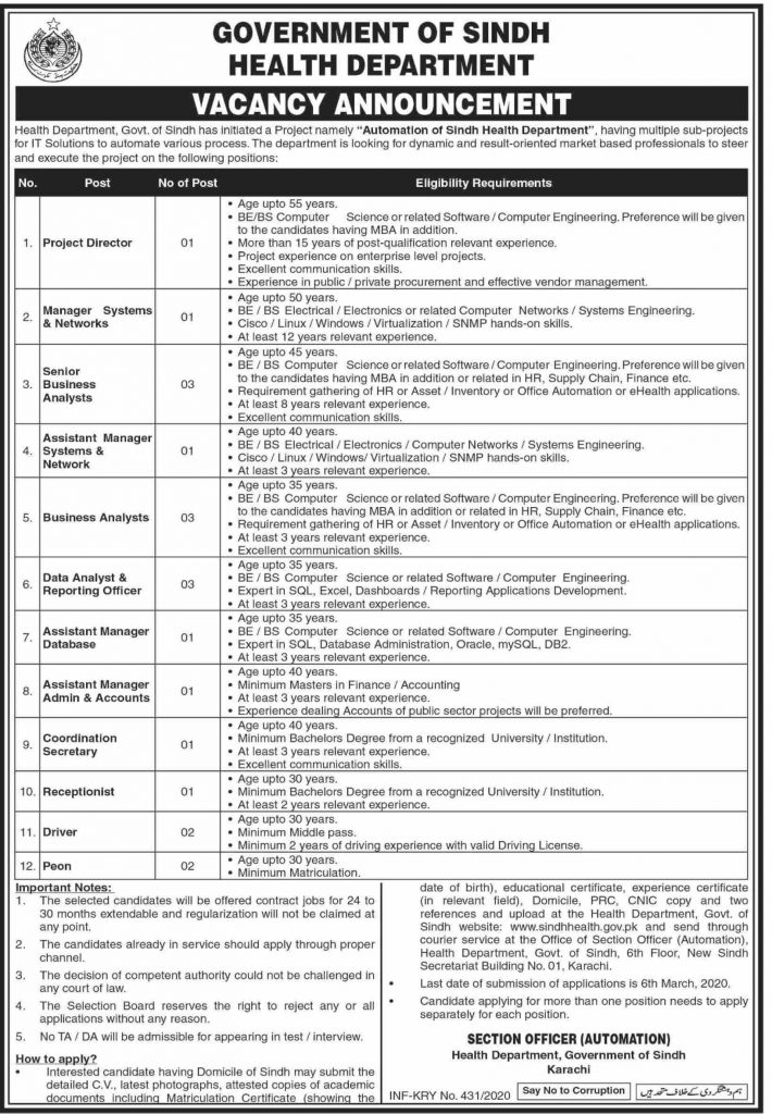 Health Department Sindh Jobs 2020