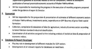 Bureau of Statistics KPK Jobs 2020