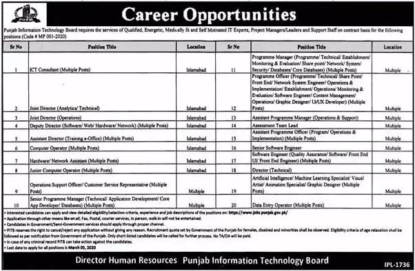 Punjab Information Technology Board Jobs 2020