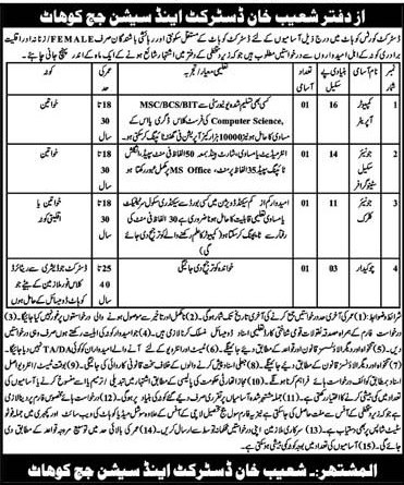 District & Session Judge Kohat Jobs 2020
