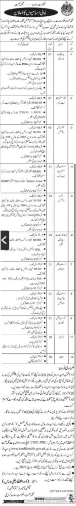 Sindh Health Department Jobs 2020