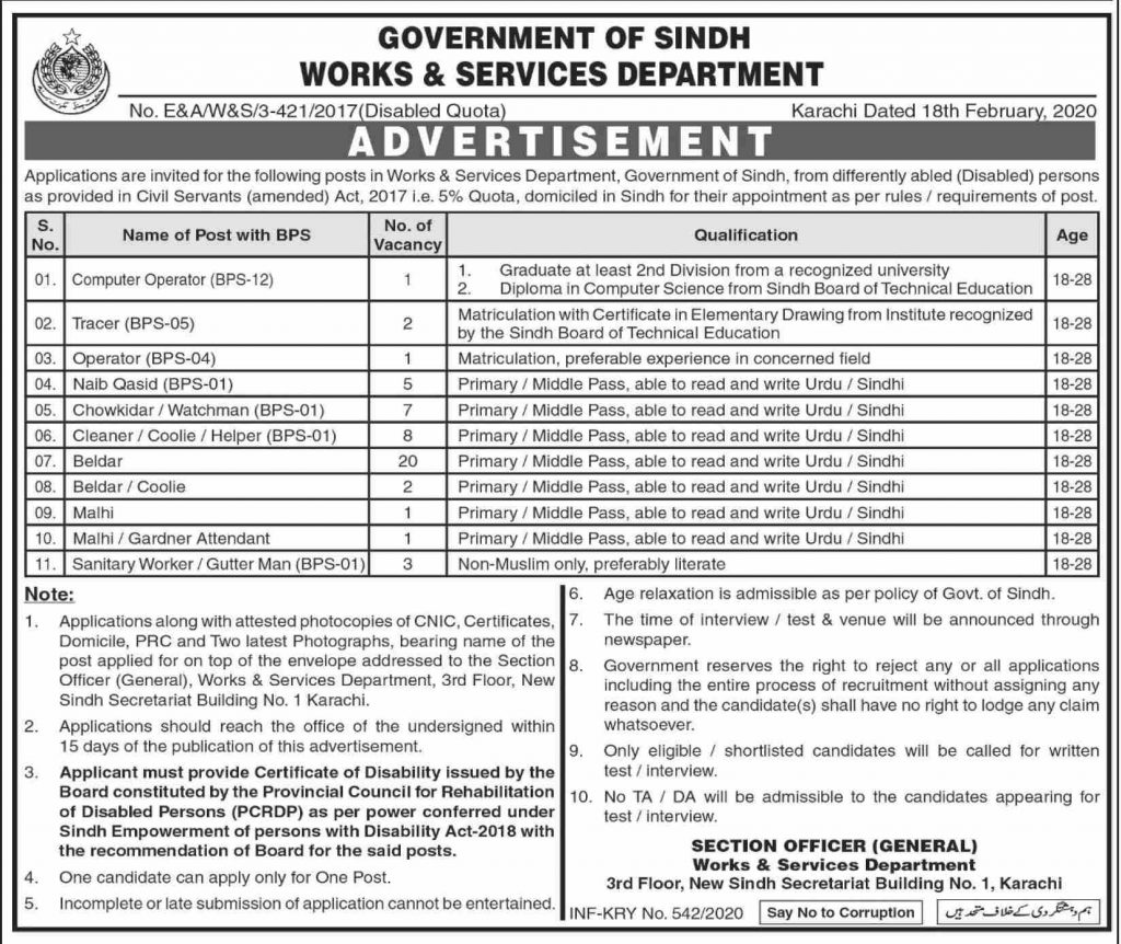 Works and Services Department Sindh Jobs 2020