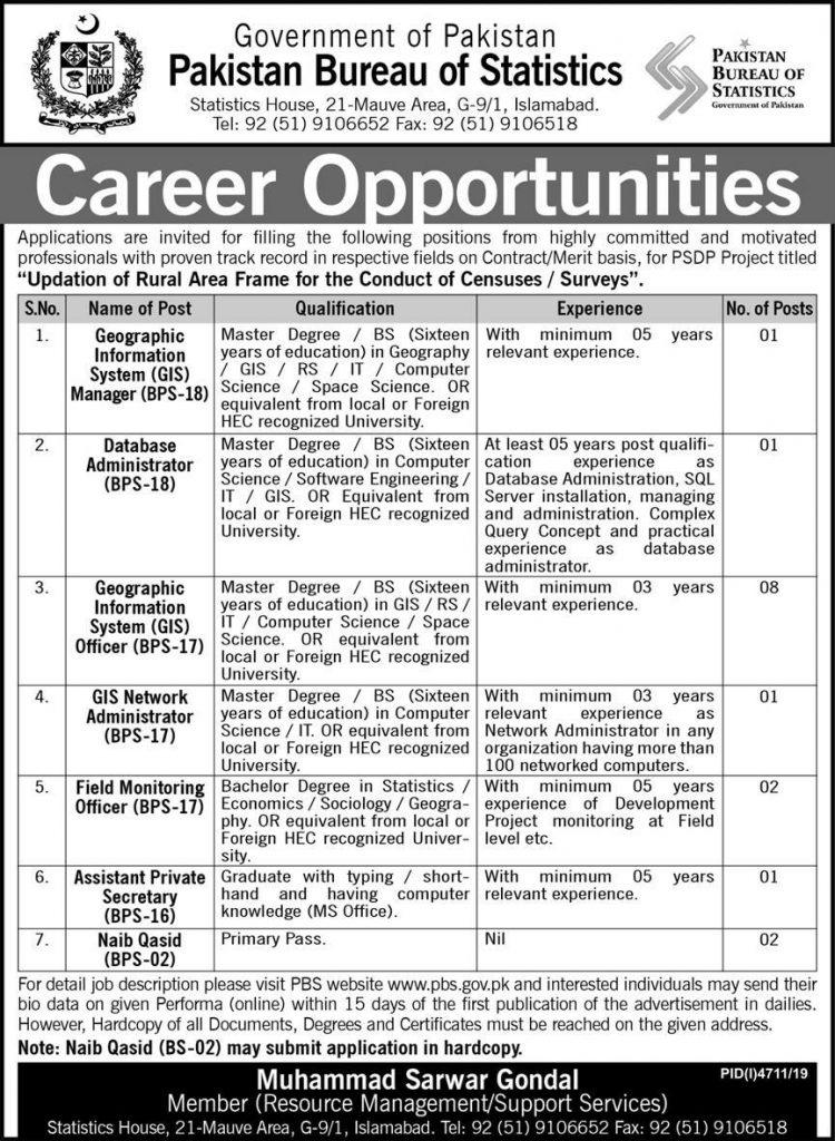 Pakistan Bureau Of Statistics Jobs 2020
