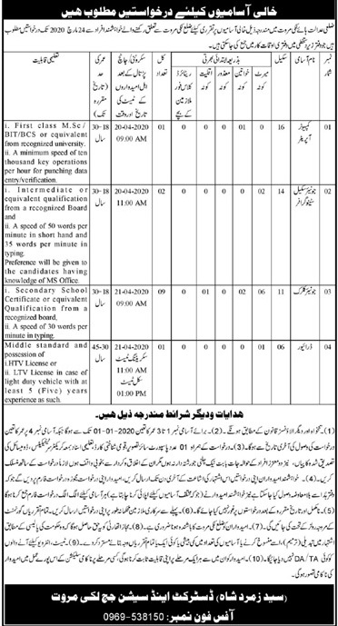 District & Session Judge Lakki Marwat Jobs 2020