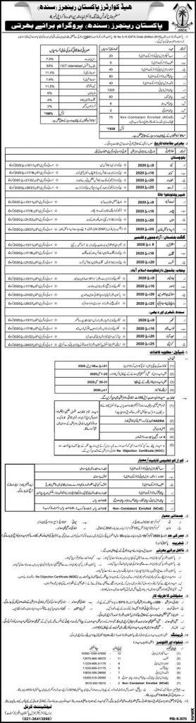 Pakistan Rangers Jobs February 2020