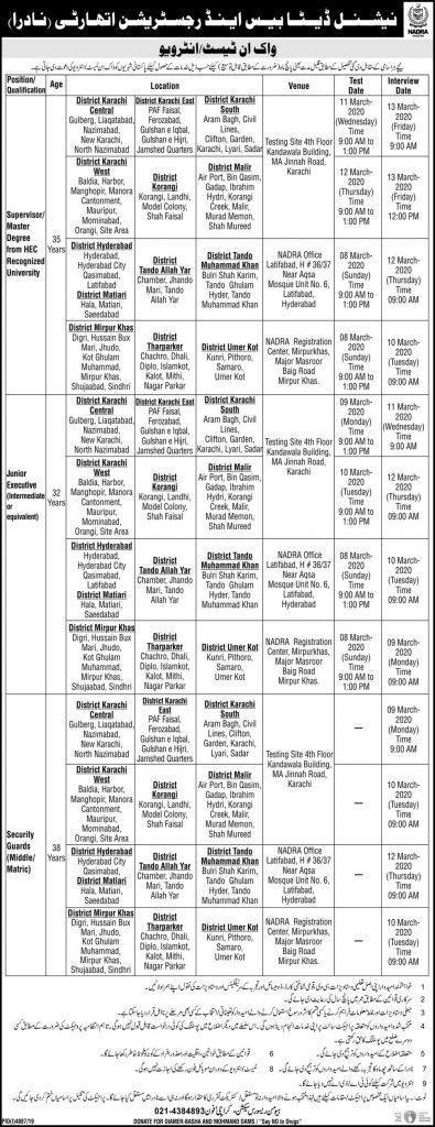 NADRA Jobs 2020 in Lahore
