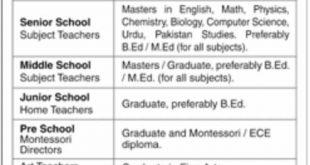 Army Public School Karachi Jobs 2020
