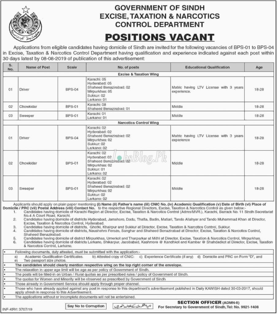 Excise Taxation & Narcotics Control Department Sindh Jobs 2020