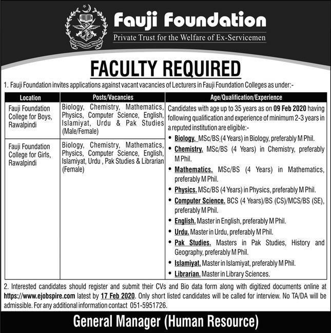 Fauji Foundation Jobs February 2020