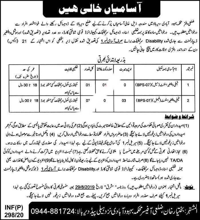 Population Welfare Department KPK Jobs 2020