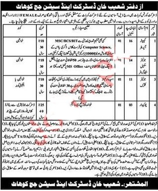 District & Session Court Kohat Jobs 2020