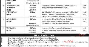 ETEA Jobs 2020 in KPK