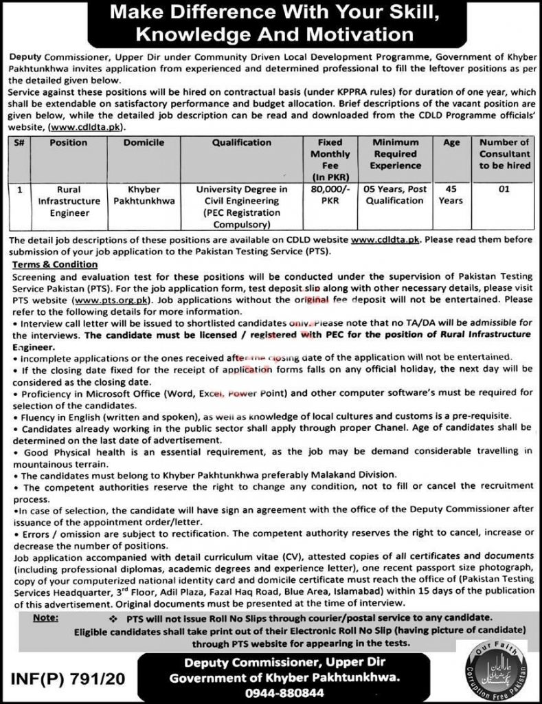 Office of the Deputy Commissioner Upper Dir Jobs 2020