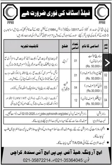 PPHI Sindh Jobs 2020
