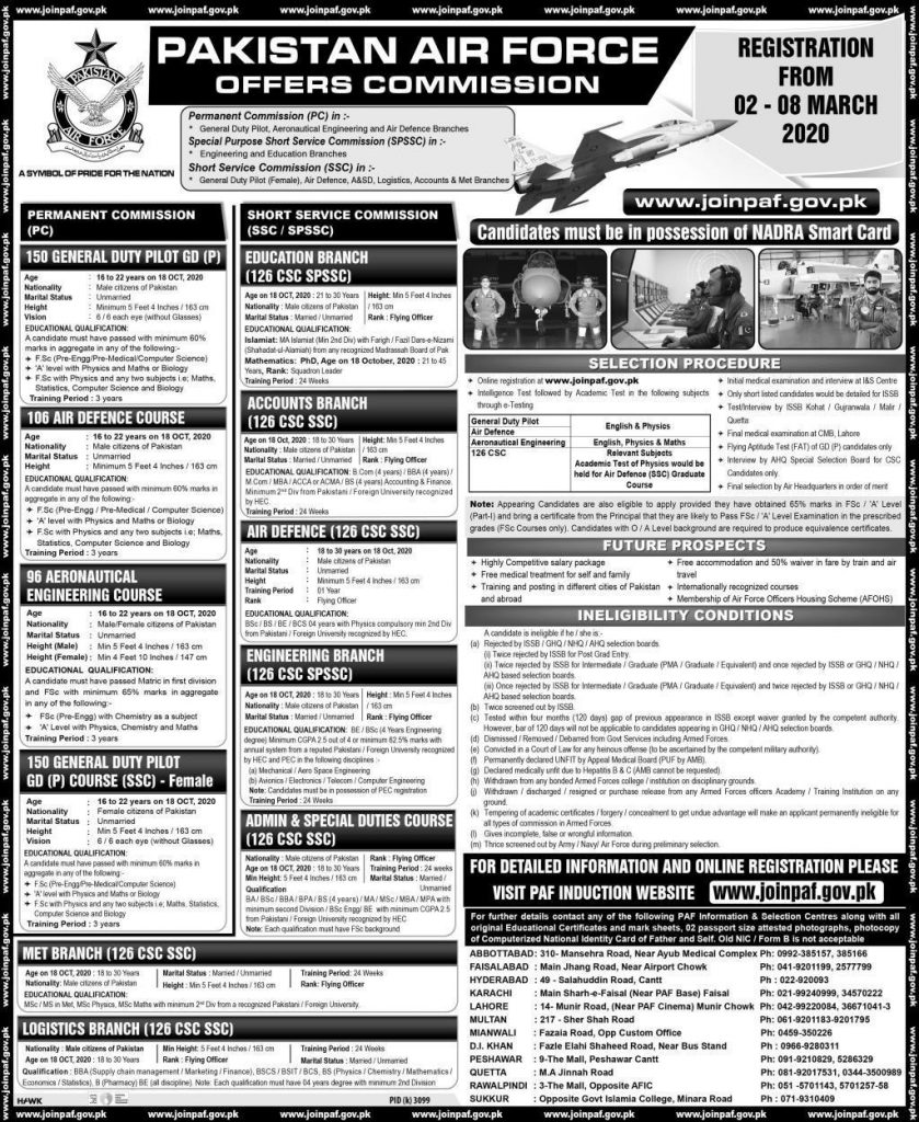 Pakistan Air Force Jobs 2020 For Commissioned Officers March 2020