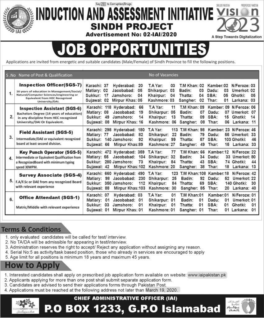 P.O Box 1233 Jobs 2020