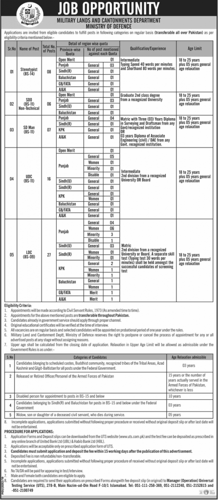 Defence Military Lands And Cantonments Department Islamabad Jobs March 2020