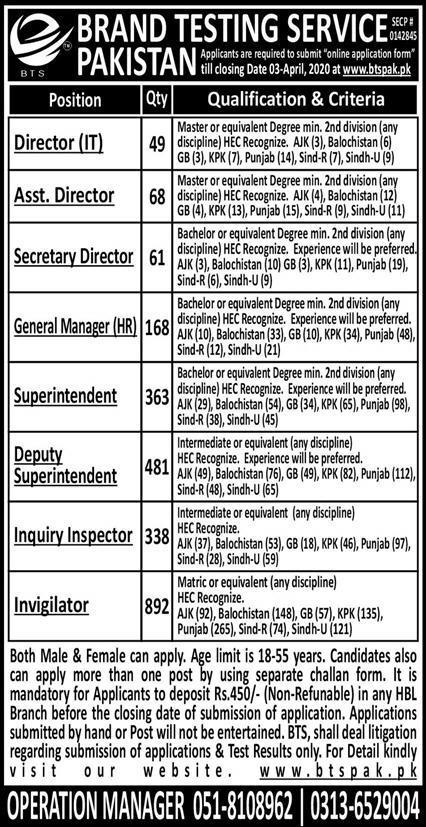 BTS Jobs 2020 Islamabad