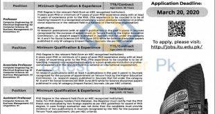 ITU University Lahore jobs 2020