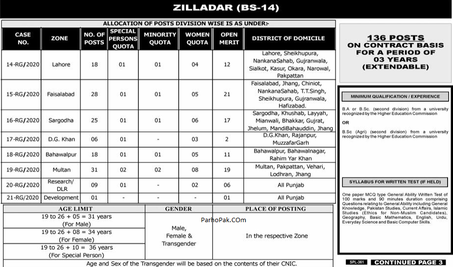 PPSC Jobs for Zilladar 2020