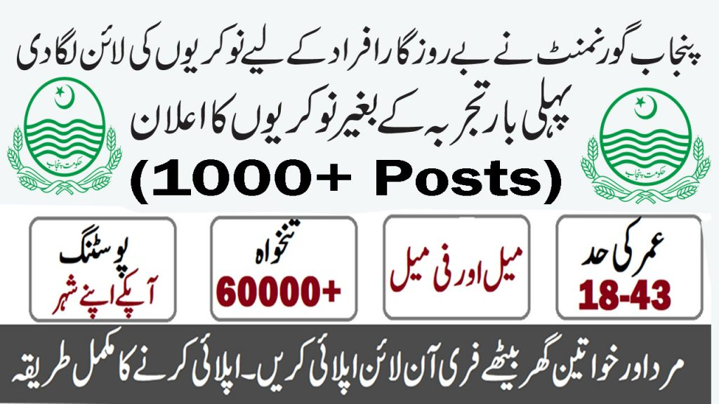 Rozgaar Pakistan Programme Jobs 2020