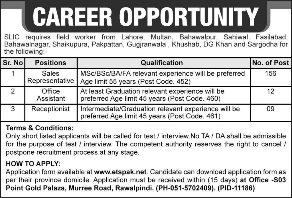SLIC Pakistan Jobs 2020