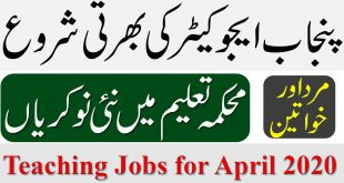 PPSC Latest Jobs March 2020