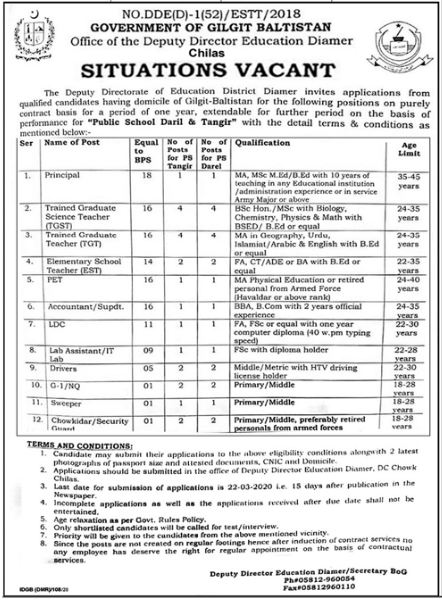 Directorate of Education Gilgit Baltistan Jobs 2020