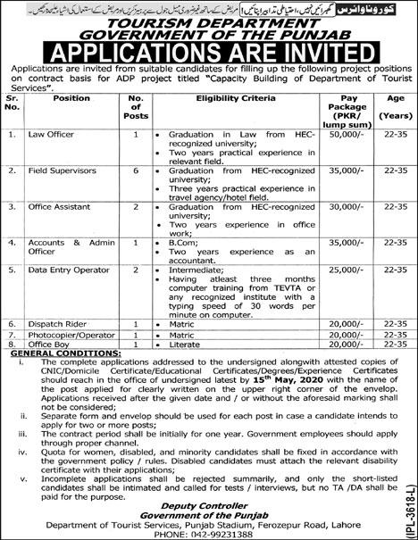 Tourism Department Punjab Jobs 2020
