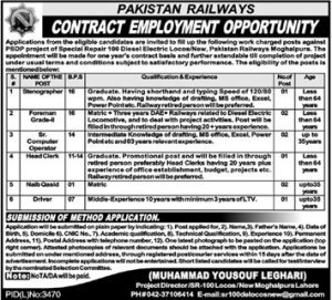 Pakistan Railways New Jobs 2020