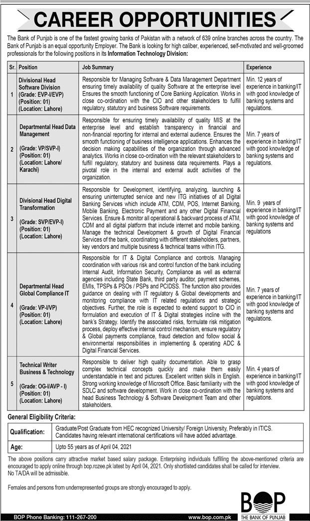 Bank of Punjab Jobs 2021