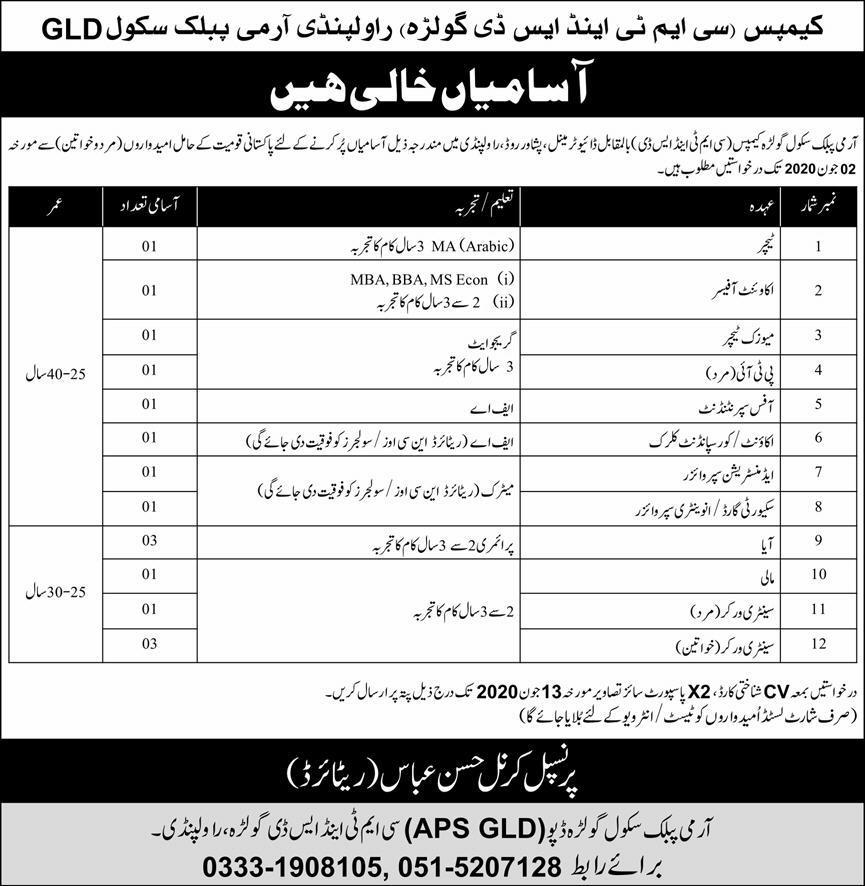 APS Jobs 2020 Rawalpindi