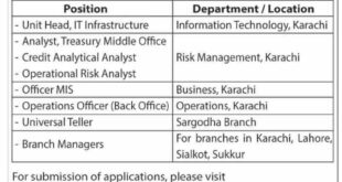 First Women Bank Ltd Jobs 2020