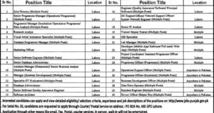 PITB Latest jobs 2020