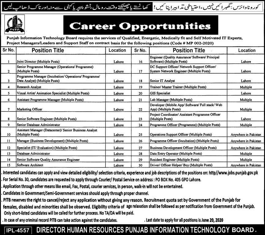 PITB Latest jobs 2020
