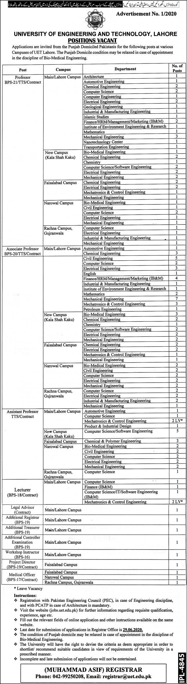 UET Lahore Jobs June 2020