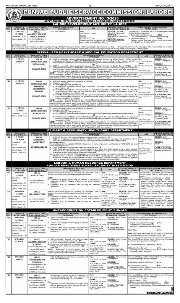 PPSC Jobs June 2020