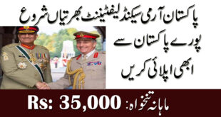 Pakistan Army GHQ Rawalpindi Jobs 2020