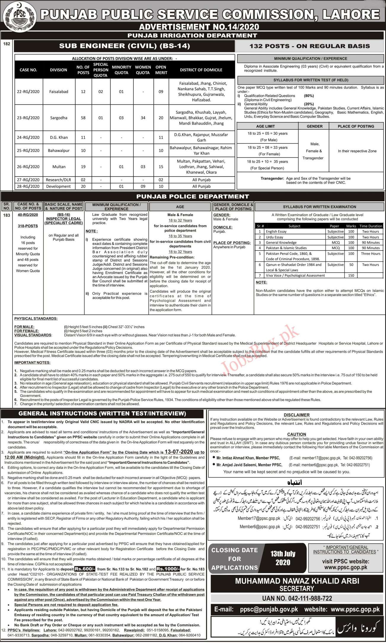 PPSC Punjab Police Jobs 2020