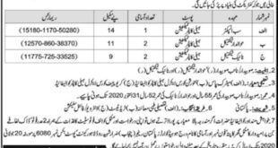 Pakistan Rangers Jobs 2020 in Punjab