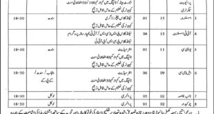 Federal Judicial Academy Jobs July 2020,