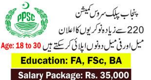 PPSC Jobs July 2020,
