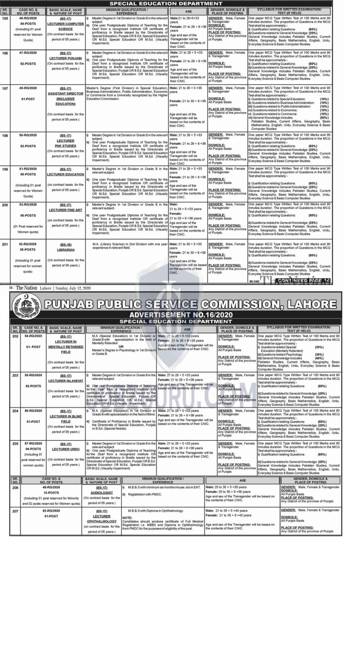 PPSC Lecturer Jobs July 2020