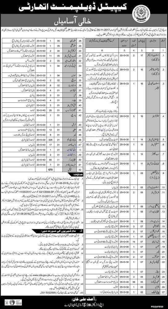 CDA Jobs 2020 Islamabad
