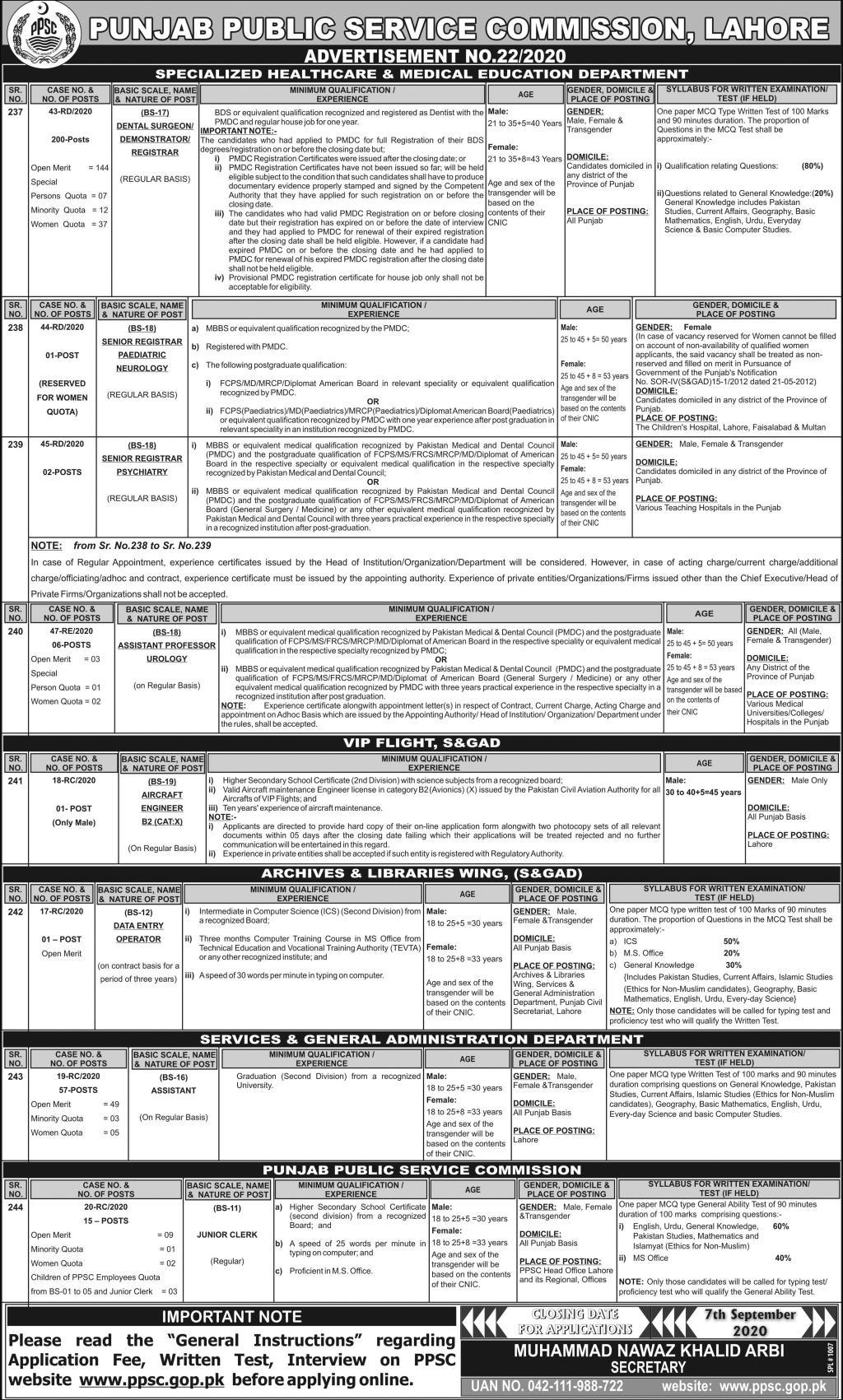 PPSC Jobs August 2020