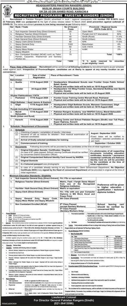 Sindh Rangers Jobs August 2020